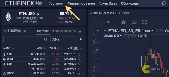 Как торговать на Ethfinex