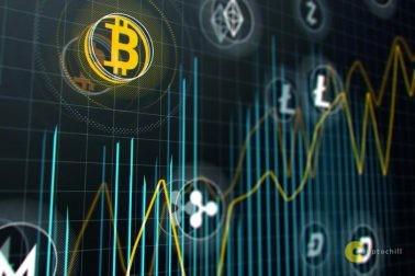 Как правильно инвестировать в криптовалюту