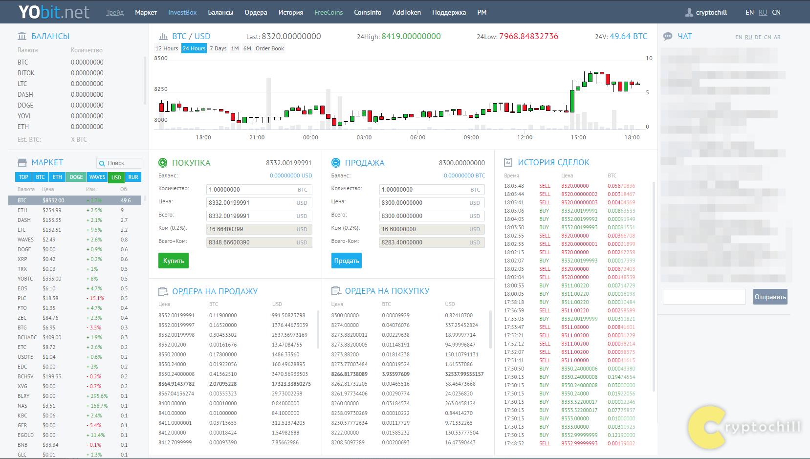 Криптовалютная биржа YoBit - интерфейс